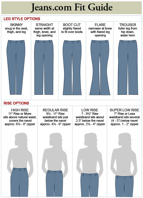 jeans blog yes